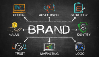brand chart with keywords and elements on blackboard